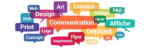 Menu Supports de communication